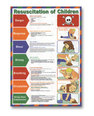First Aid Poster - Resuscitation of Children